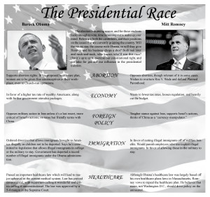 The Presidential Race October 2012